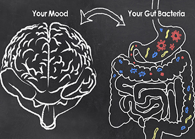 The Surprising Link Between Inflammation and Our Mood